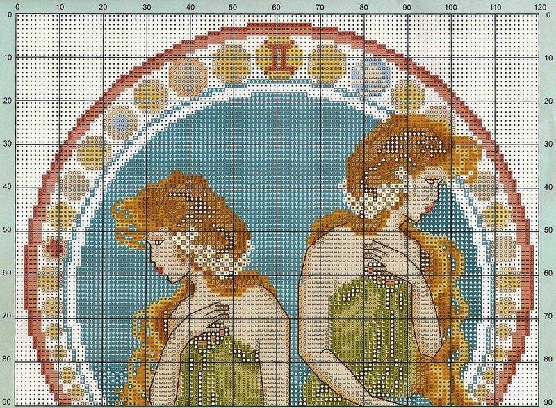 Вышиваем крестиком знаки зодиака
