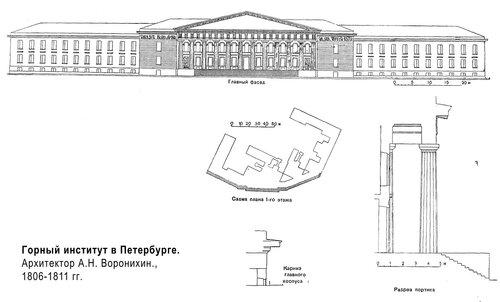 Горный институт в Петербурге, чертежи