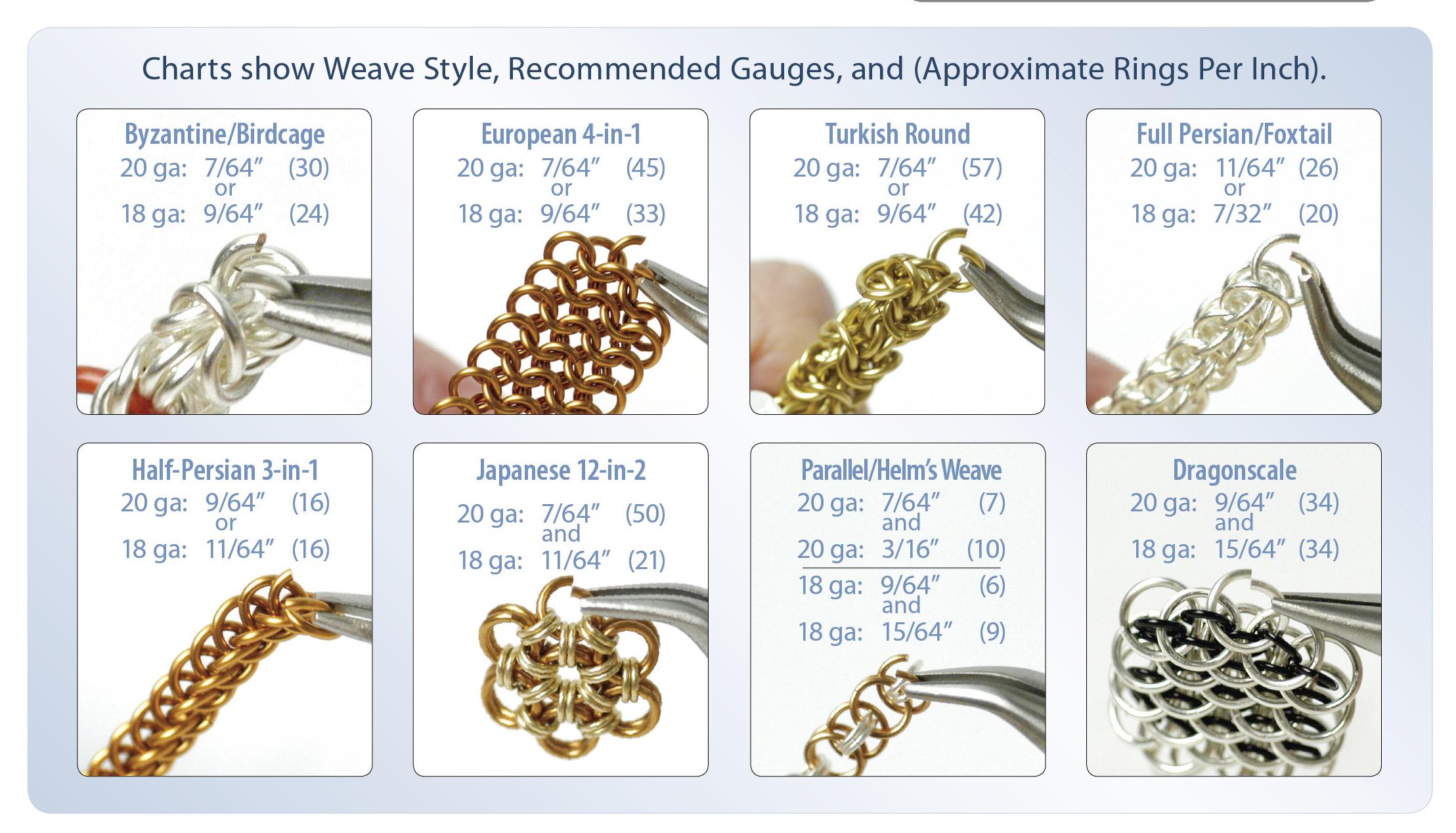 Схема плетения цепочки из проволоки своими руками 94