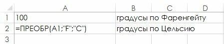 Рис. 1.5. Преобразование значения температуры по Фаренгейту в значение температуры по Цельсию