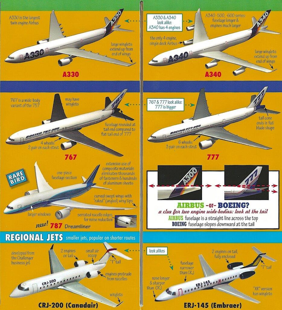 аэрограф abc 128 инструкция по применении аэрографа