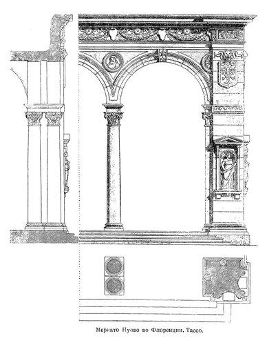 Меркато Нуово во Флоренции, чертежи