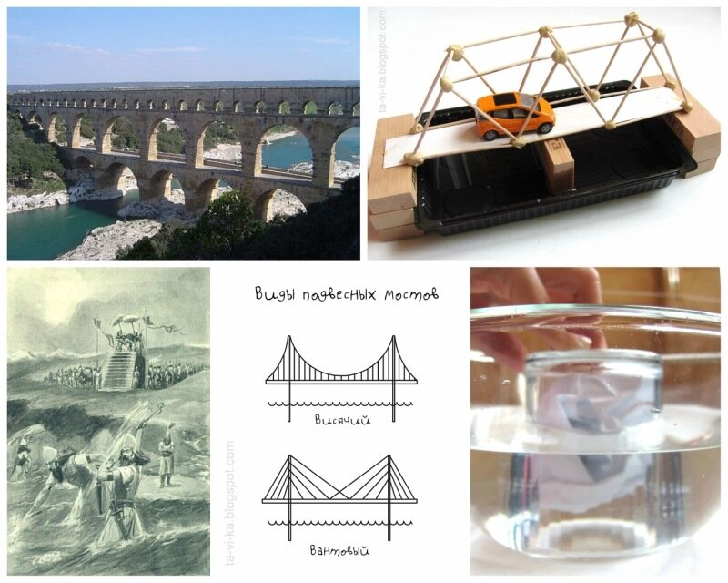 как строят мосты