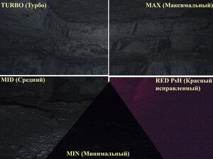Сравнение света фонаря Fenix HL30 во всех режимах