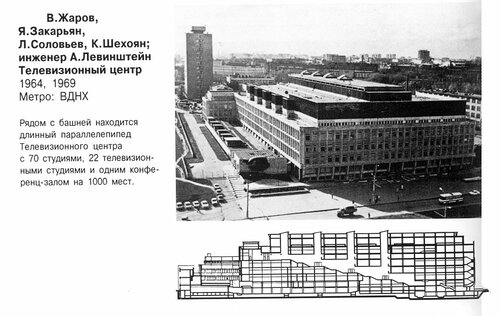 Телевизионный центр на ВДНХ, фото, разрез