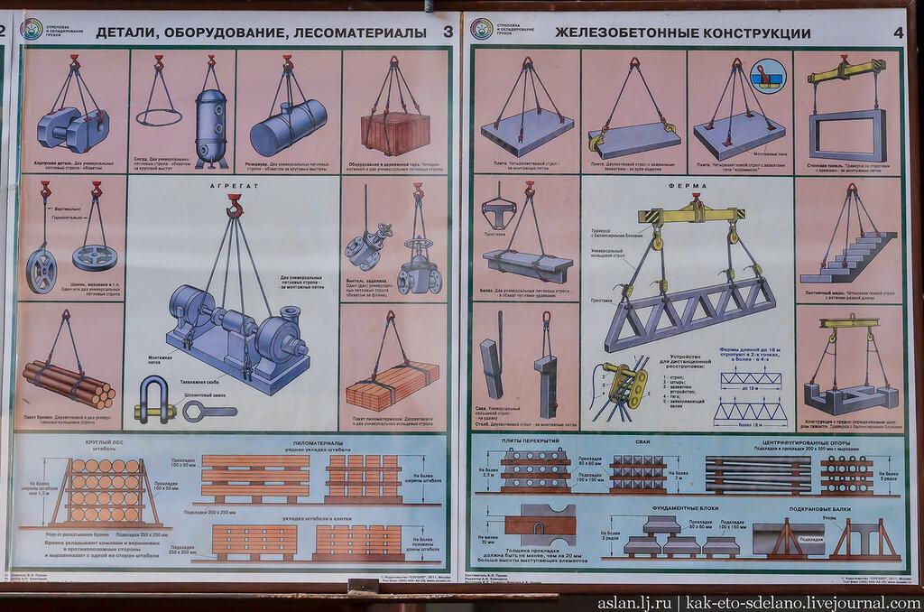 Как строят ТЭЦ