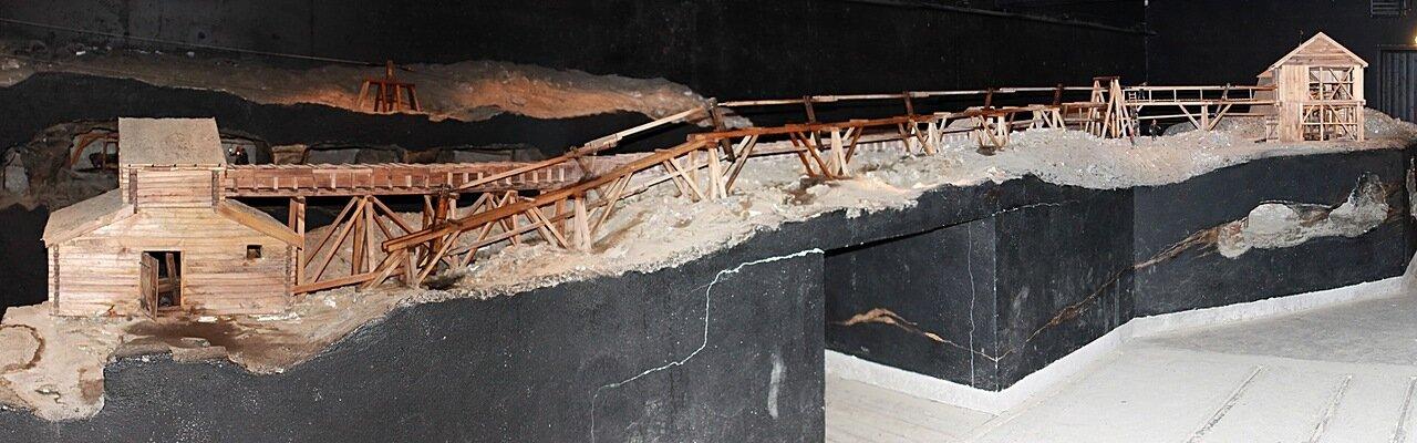 Музей Рёруса. Горное дело, panorama
