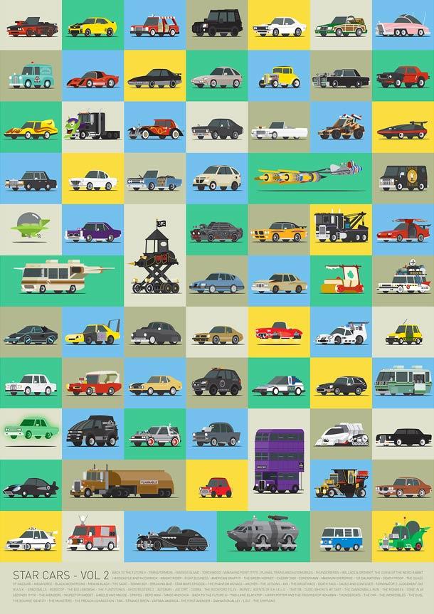 Star Cars 2 – Les vehicules cultes reunis en un poster ! (4 pics)