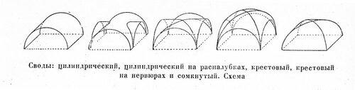 Схемы конструкций романских сводов