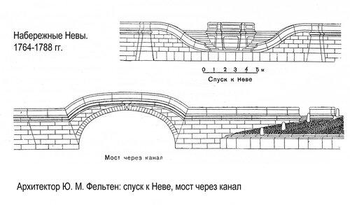 Набережные Невы, спуск к Неве, мост через канал, чертежи