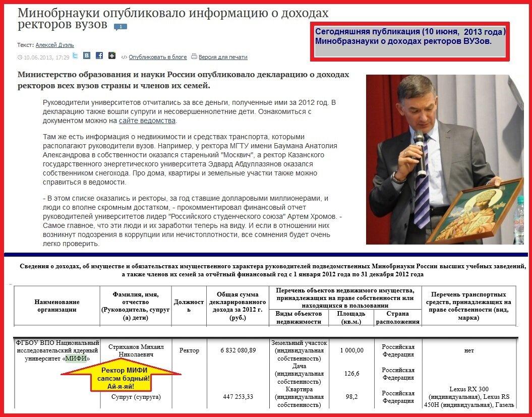 Доходы ректора МИФИ Стриханова Михаила Николаевича