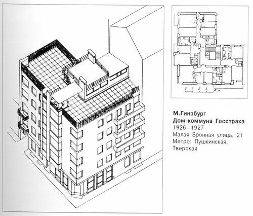 Дом-коммуна Госстраха, план и аксонометрия