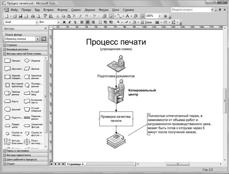Рис. 5.1. Пример использования текстовых элементов различных типов — независимых надписей, подписей к элементам и выносных текстовых блоков
