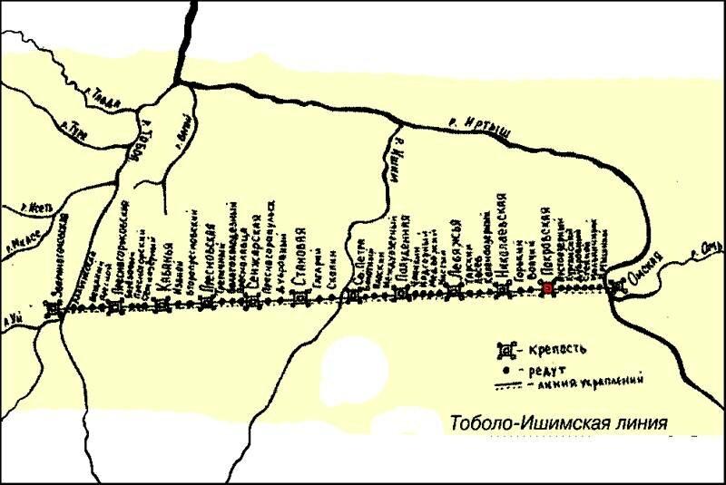 Омская область, цепь одинаковых крепостей