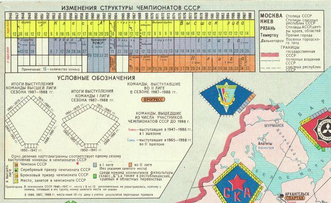Фрагмент лицевой стороны Карты Советского Хоккея