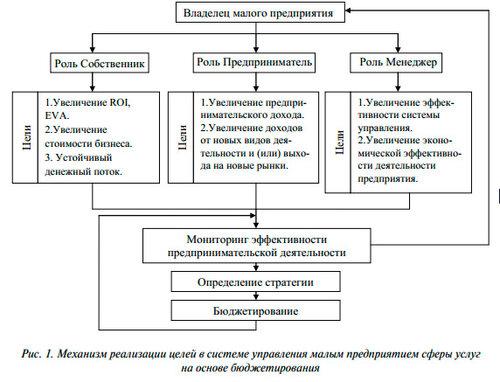 Поздравление с курбан байрамом в татарстане