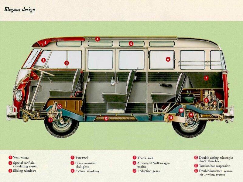 Старый фольксваген транспортер т1 ленточно цепной конвейер схема