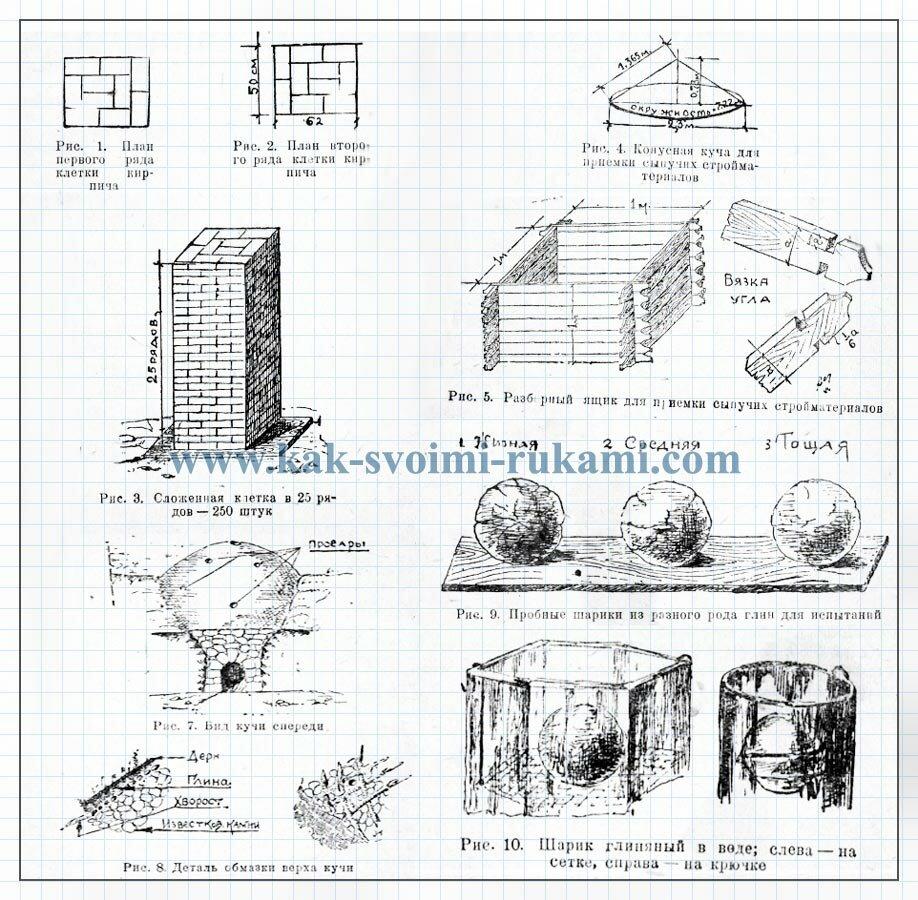 как построить недорогой дом