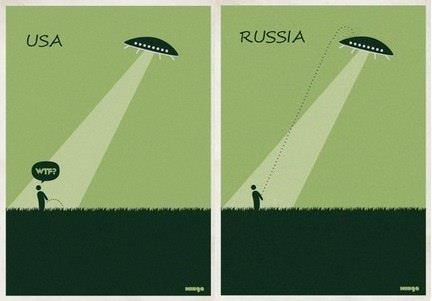Funny Usa Pictures Usa vs Russia Funny