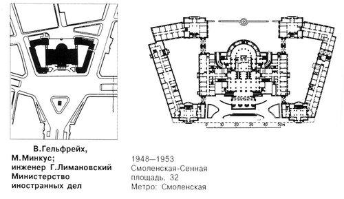 Министерство иностранных дел в Москве, план и генплан