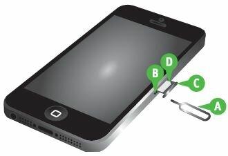 Как вставить SIM-карту в iPhone?
