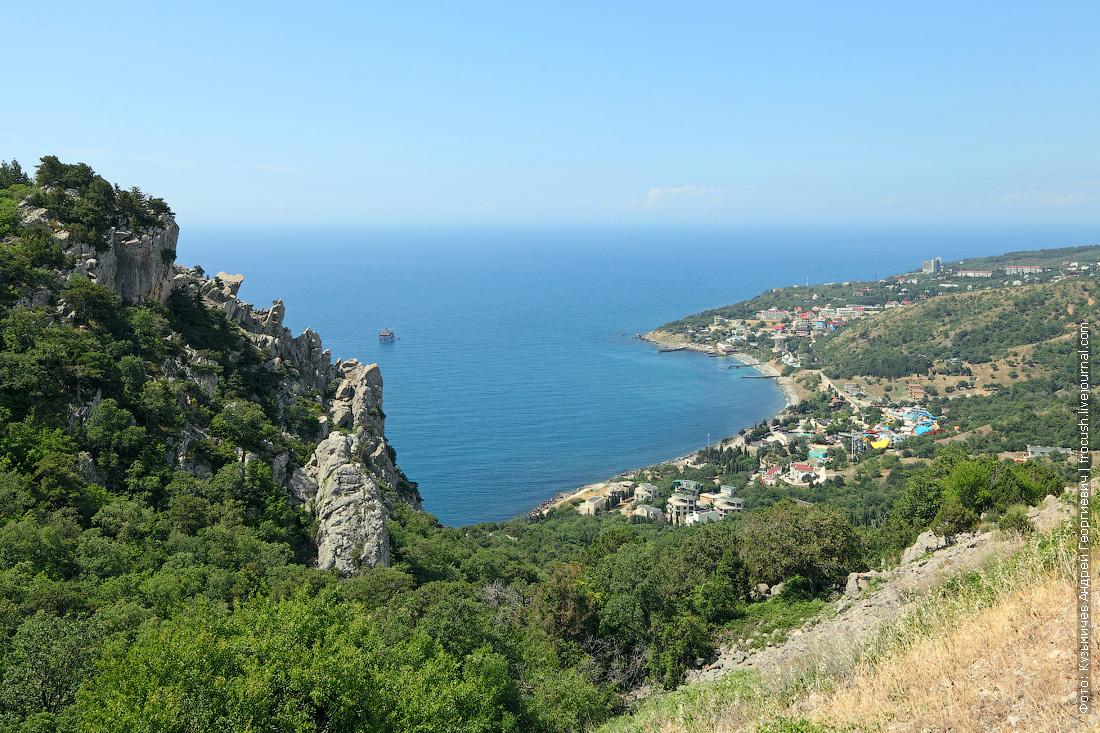 голубой залив Крым