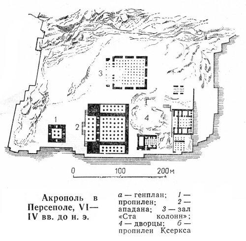 Персеполь, дворцовый комплекс, генплан