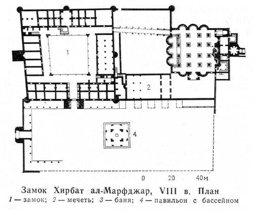 Замок Хирбат аль-Мафджар, план