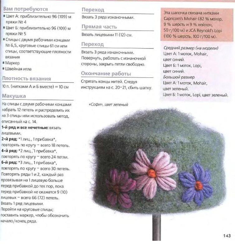 Вязание и схемы шапки кубанки 396