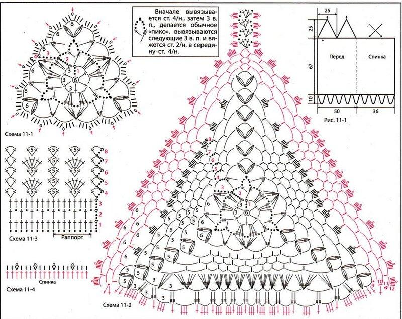 Бесплатные схемы вязания крючком платья для