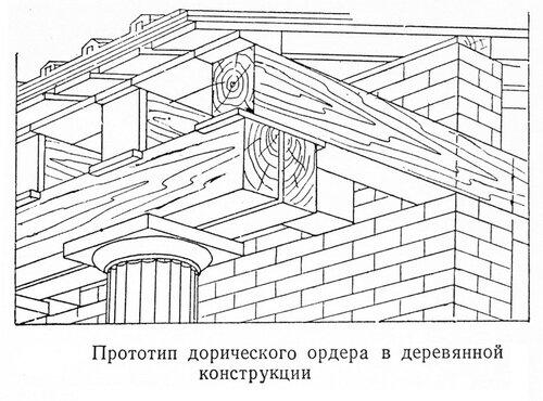 дорический ордер, деревянный прототип, конструкция