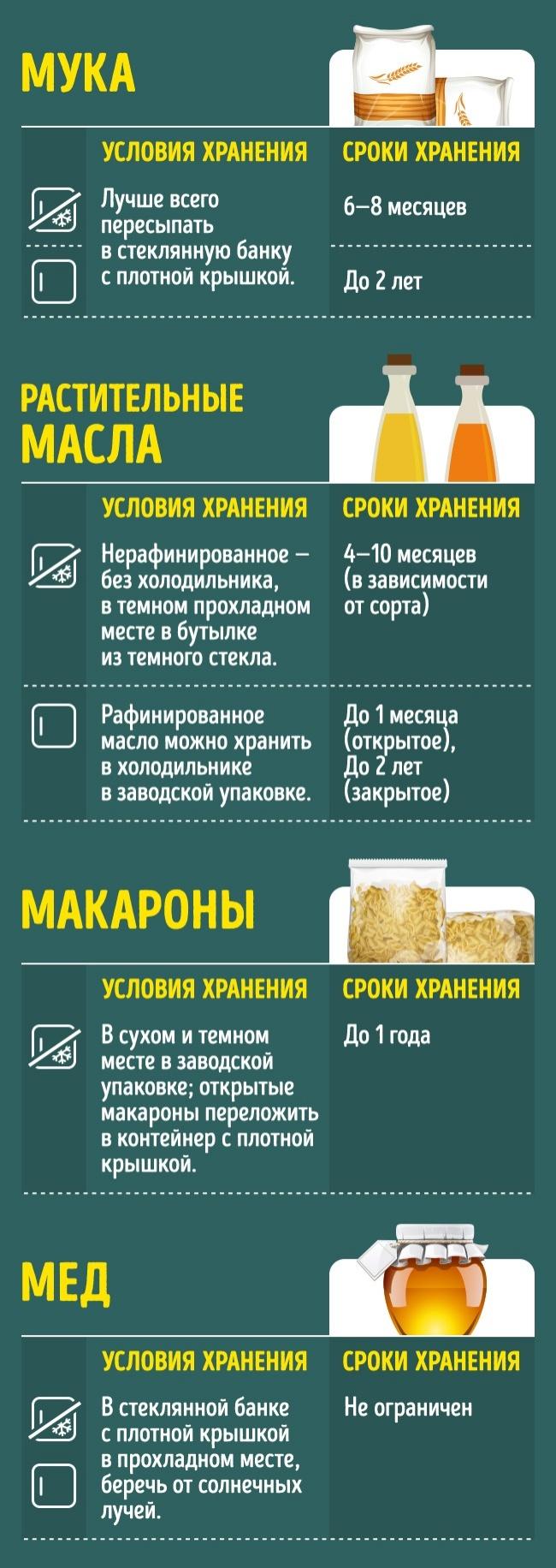 50+советов, как сохранить продукты свежими надолго