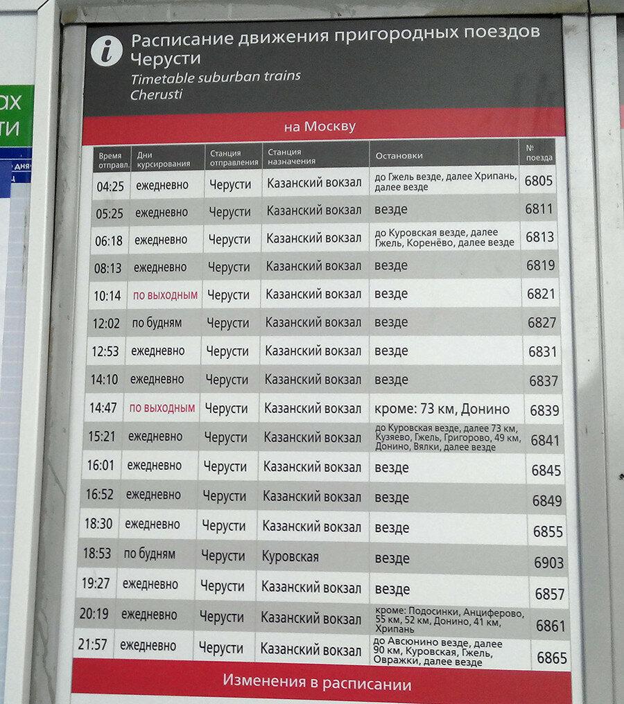 Расписание электричек панки казанский вокзал на сегодня