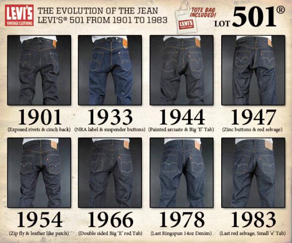 Эволюция джинсов Levi's 501