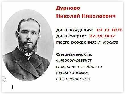 Дурново Николай Николаевич