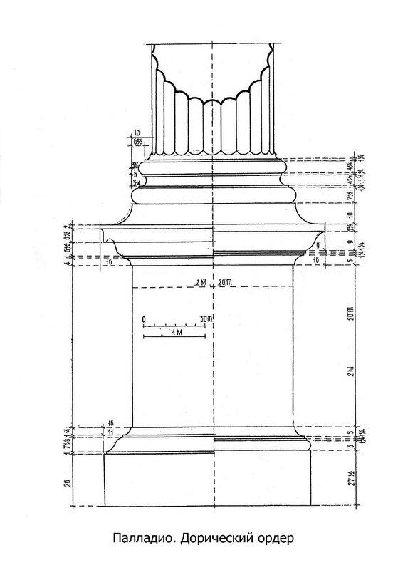 Построение пьедестала и базы дорического ордера по Палладио