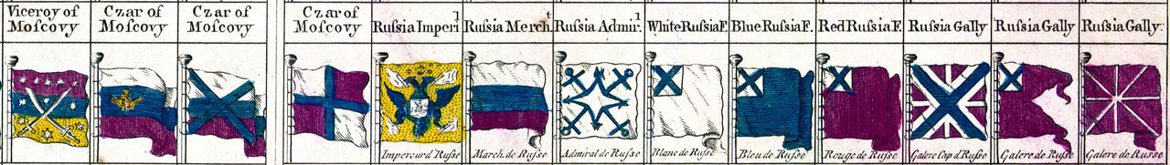 A view of the flags that are to be found at sea in all Parts of the World, 1794