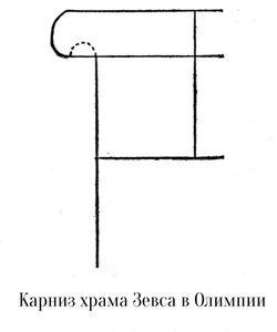Храм Зевса в Олимпии, карниз