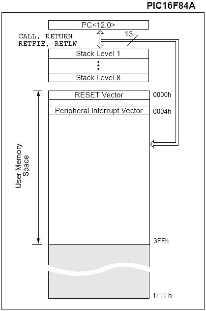 PIC16 - микроконтроллеры, изучение, и всё что с ними связано 0_cf268_29a41b7c_XL
