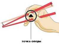Как пользоваться японскими палочками