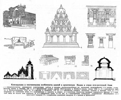 Конструции и тектонические особенности архитектуры Индии и юго-восточной Азии, чертежи