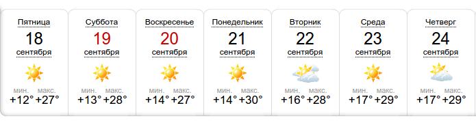 прогноз погоды на 18-24 сентября