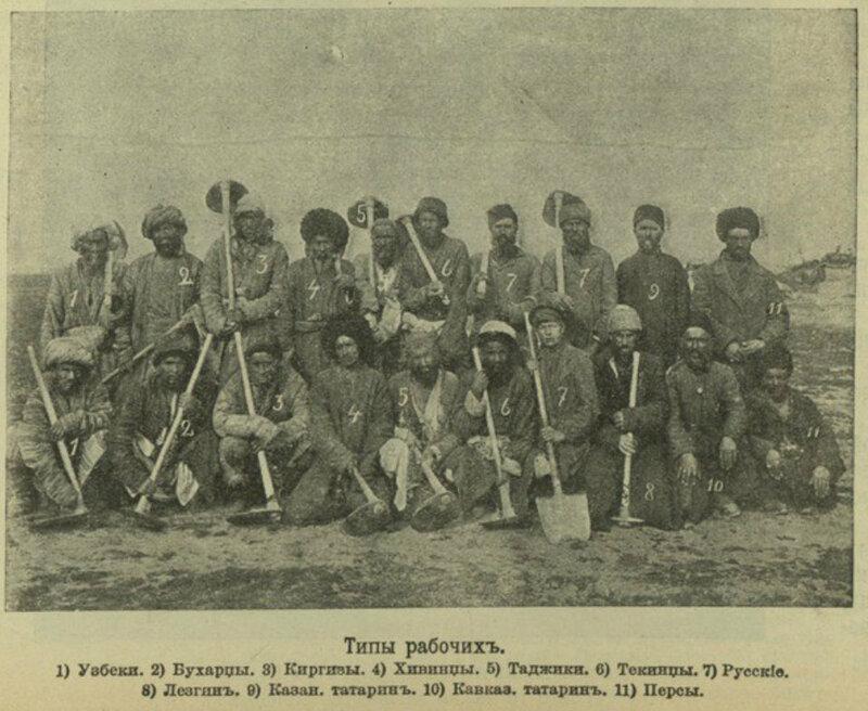 Типы рабочих 1903