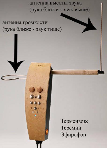 Терменвокс - тру электроннаая музыка