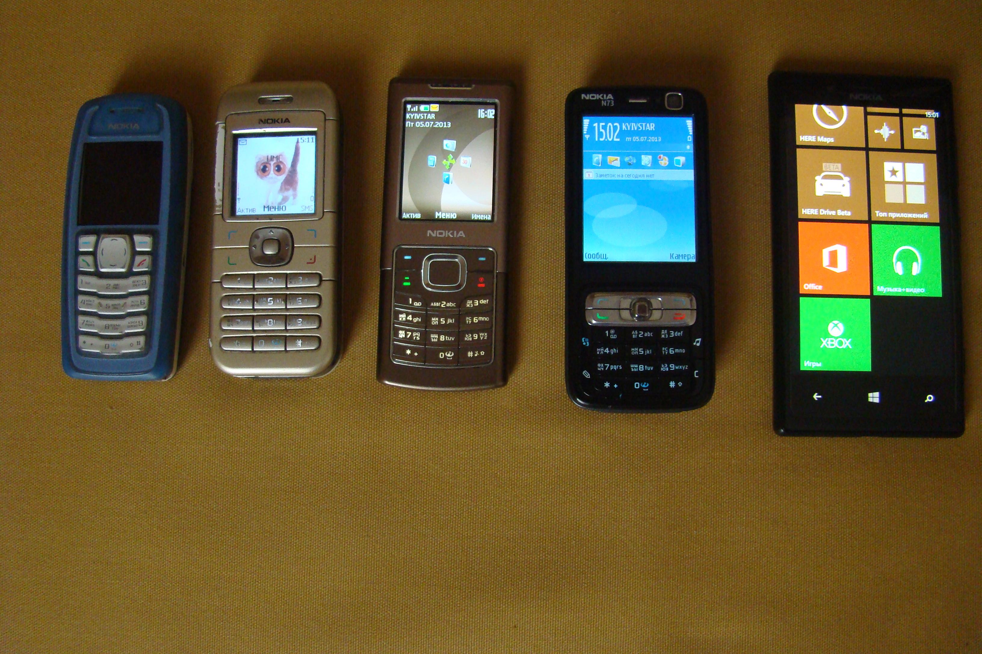 Nokia цены и модели и фото