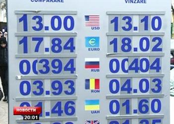 Печальный рекорд молдавского лея