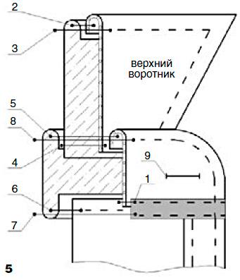 0,1 см (строчка 1 на илл.