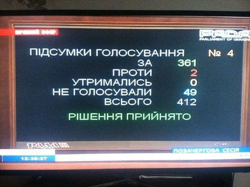 Законы Колесниченко-Олейника принятые 16-01-2014 отменили!