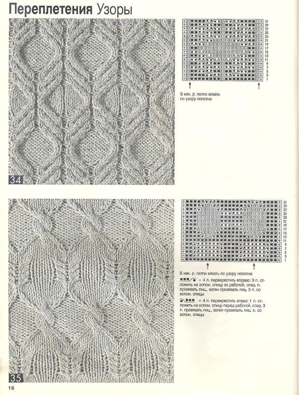 Схема вязания переплетений 42