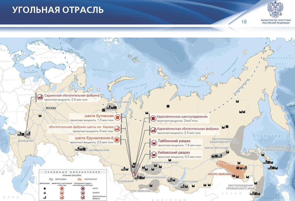 Презентация «Итоги работы ТЭК России в 2013 году». 3. Угольная отрасль